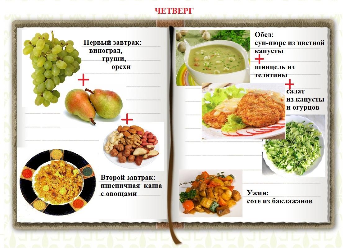 Как похудеть ежедневное меню