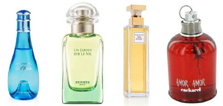 Новости в мире парфюмов и ароматов