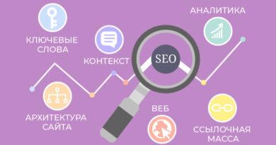 Развитие сайтов при помощи оптимизации